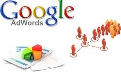 google adwords ile internet reklamcılığı